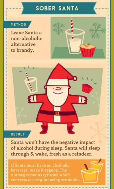 Image from How to sleep christmas eve inforgraphic