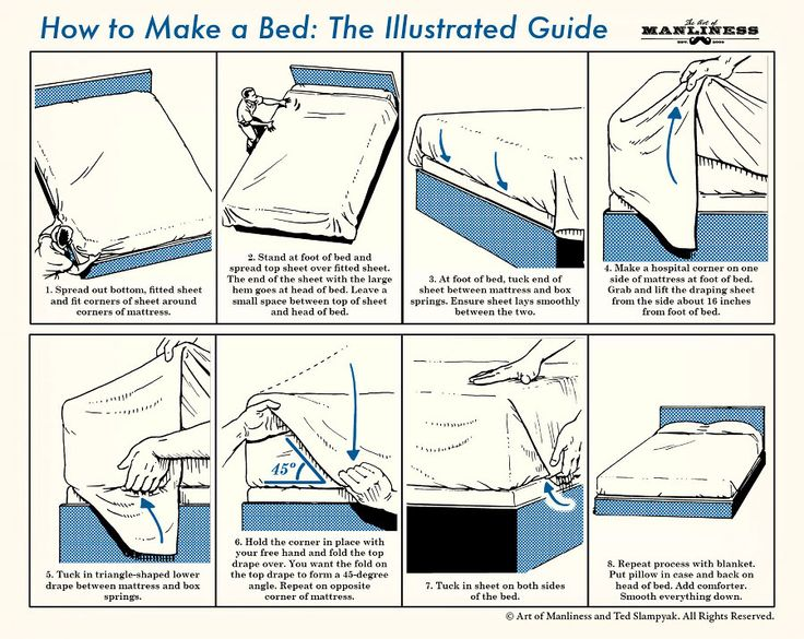 Image of illustration on how to make your bed