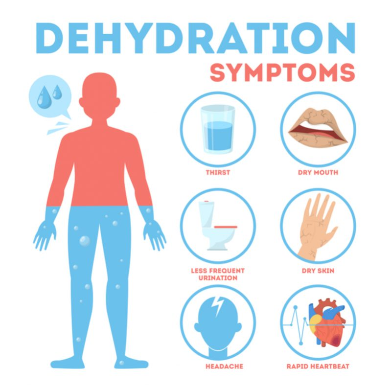 dehydration symptoms to show what to look out for when feeling tired from the sun