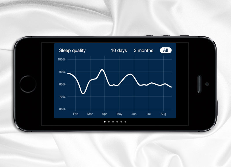 Sleep Cycle IOS app graph. How can you use the data it gives you? Read more on The Sleep Matters Club.